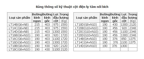 Báo giá trụ điện bê tông Hà Nội